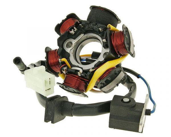 Lichtmaschine Stator Peugeot Jetforce Ludix Speedfight 3 4 liegend 2T